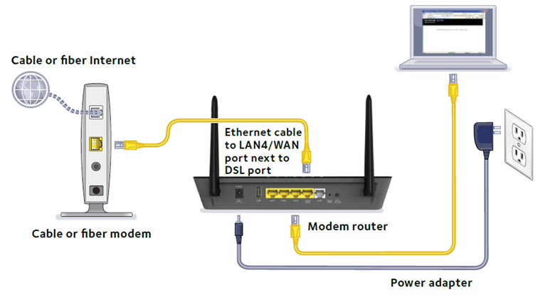 How to Fix or Improve the Speed of Home Fiber Optic Internet-1